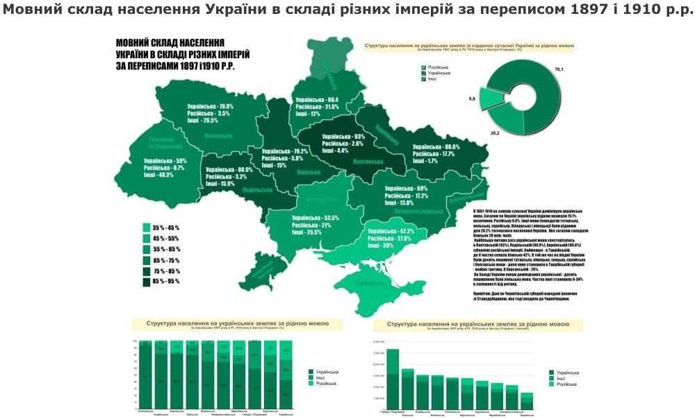 стаття карти України6